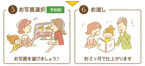 5お写真選択、6お渡し